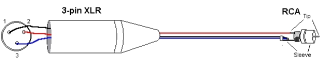 Adaptor XLR ke RCA