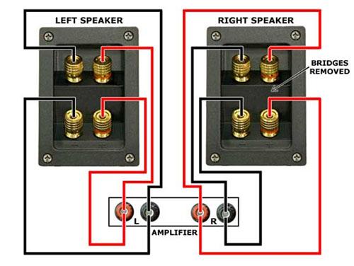 Instalasi speaker Bi-Wiring