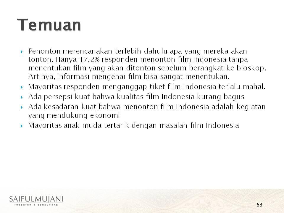 SMRC-Riset-Penonton-Film-Indonesia (63)